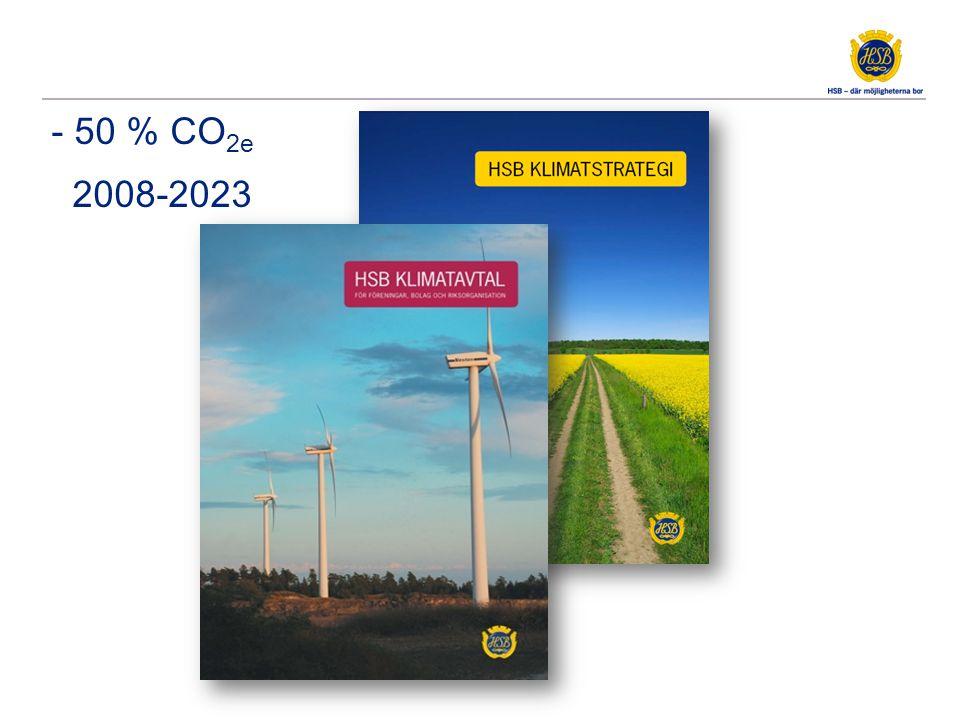 komfort kWh 5 K koldioxid kronor köpa prylar Mål