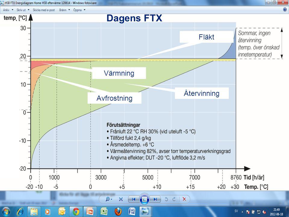 HSB FTX pump Återvinning HSB FTX Återvinning HSB FTX