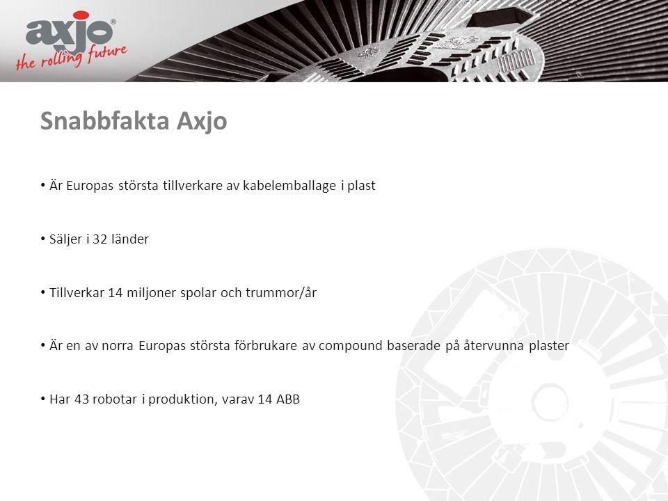 Snabbfakta Axjo Är Europas största tillverkare av kabelemballage i plast. Säljer i 32 länder. Tillverkar 14 miljoner spolar och trummor/år.