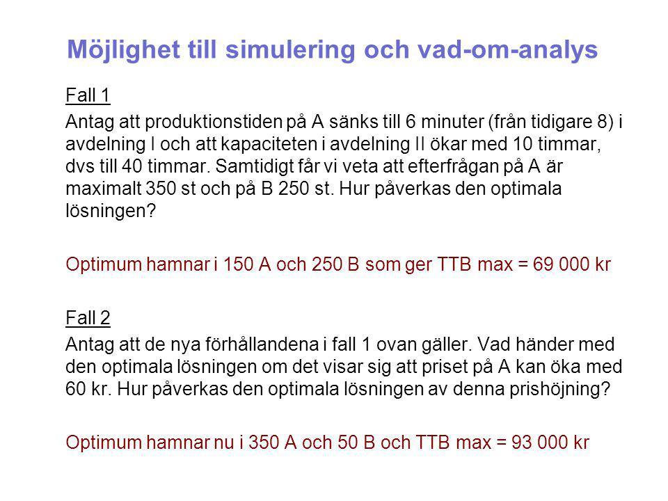 Möjlighet till simulering och vad-om-analys