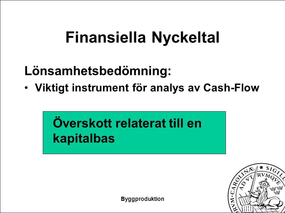 Finansiella Nyckeltal