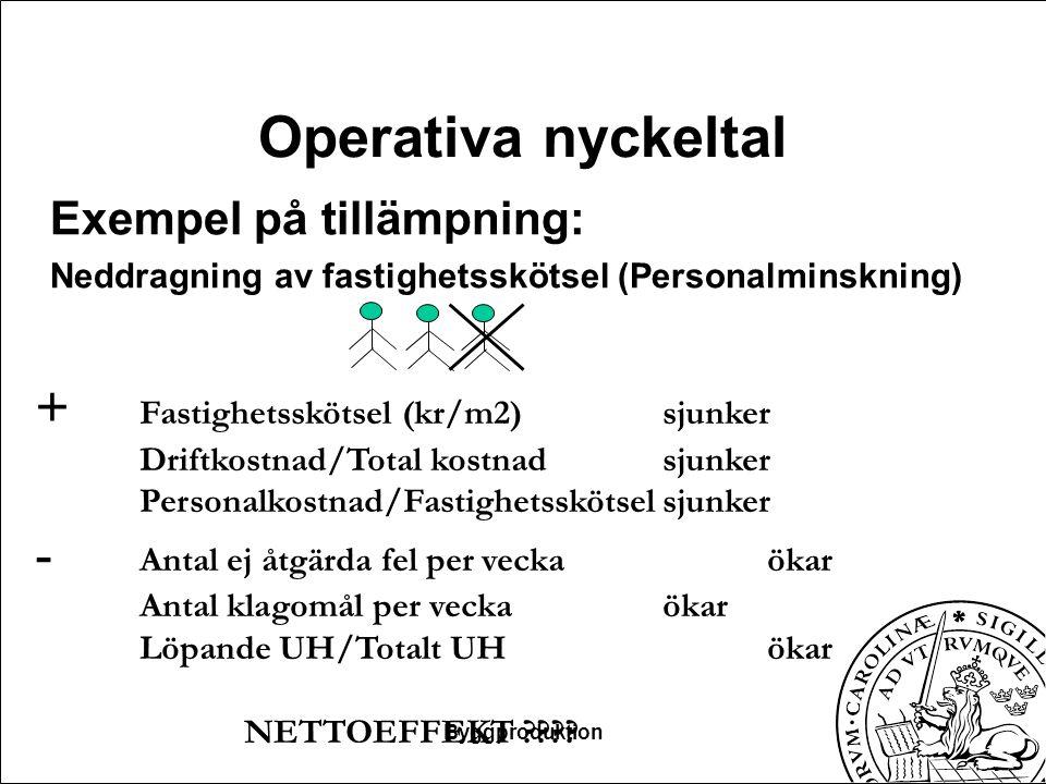 Operativa nyckeltal + Fastighetsskötsel (kr/m2) sjunker