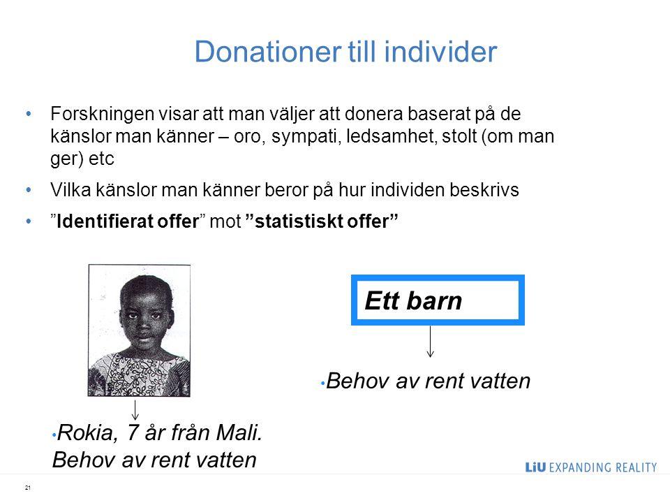 Donationer till individer