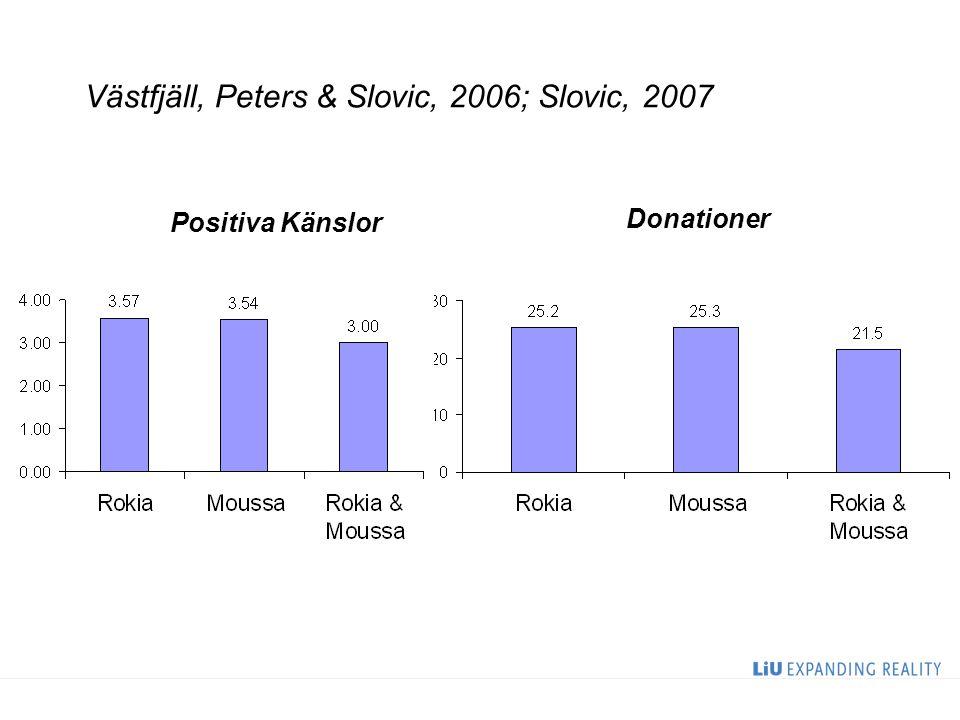Västfjäll, Peters & Slovic, 2006; Slovic, 2007