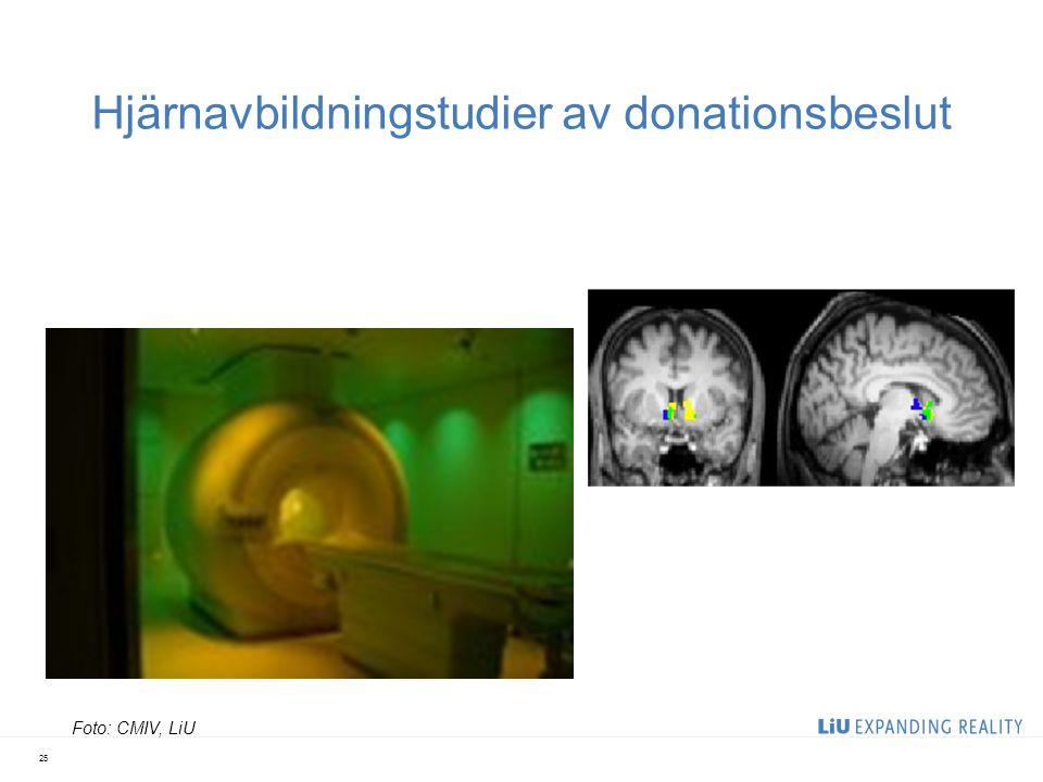Hjärnavbildningstudier av donationsbeslut