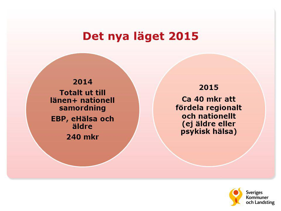 Det nya läget 2015 2014. Totalt ut till länen+ nationell samordning. EBP, eHälsa och äldre. 240 mkr.