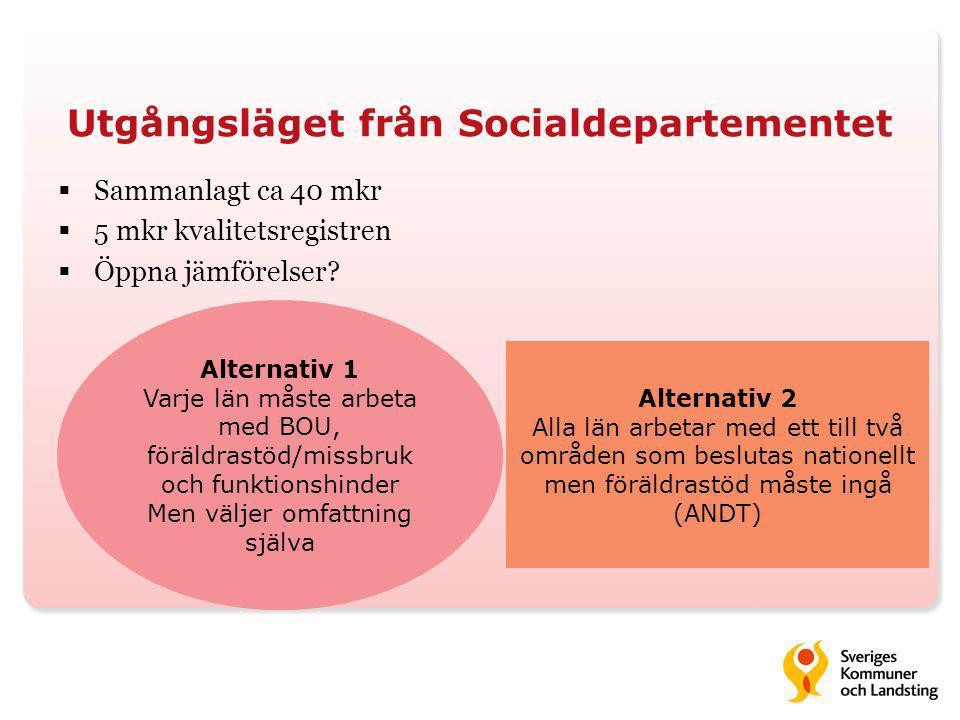 Utgångsläget från Socialdepartementet