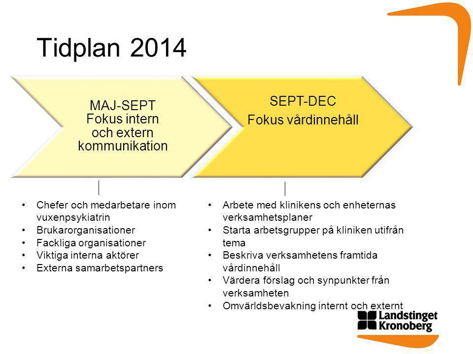 MAJ-SEPT Fokus intern och extern kommunikation