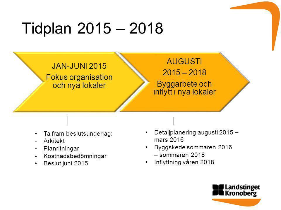 Tidplan 2015 – 2018 AUGUSTI JAN-JUNI 2015 2015 – 2018