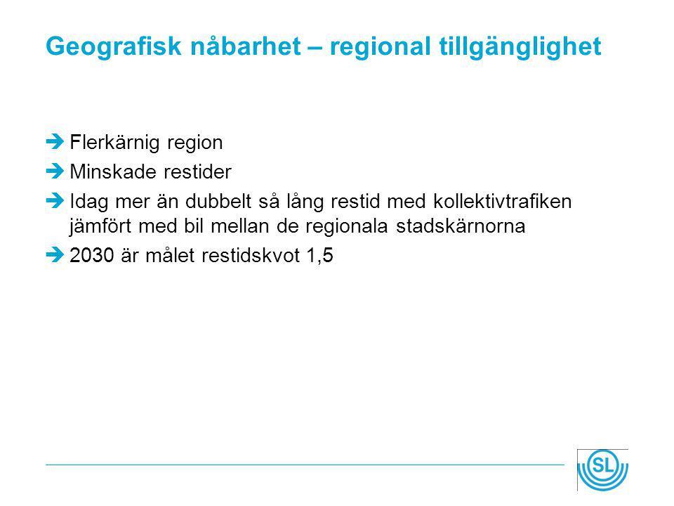 Geografisk nåbarhet – regional tillgänglighet