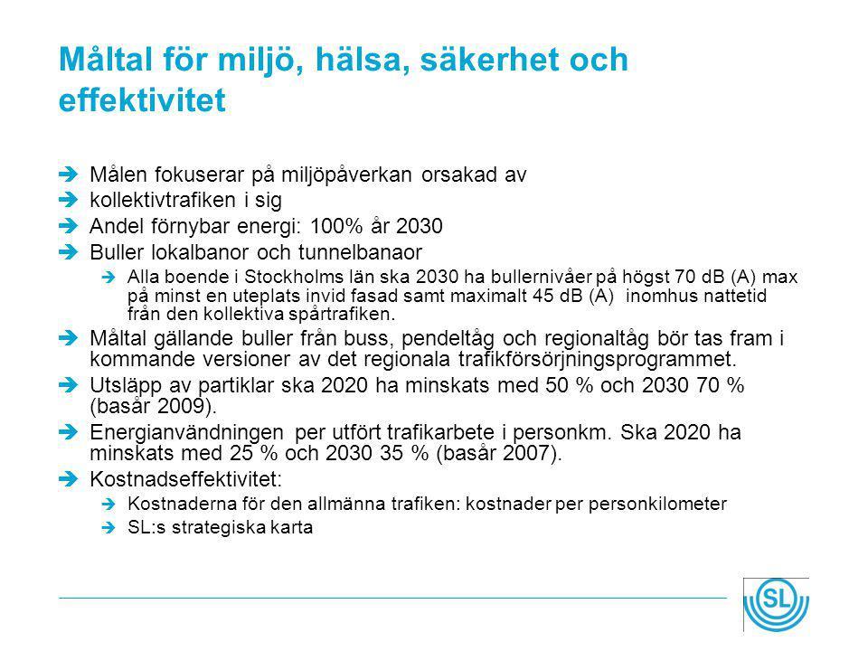 Måltal för miljö, hälsa, säkerhet och effektivitet