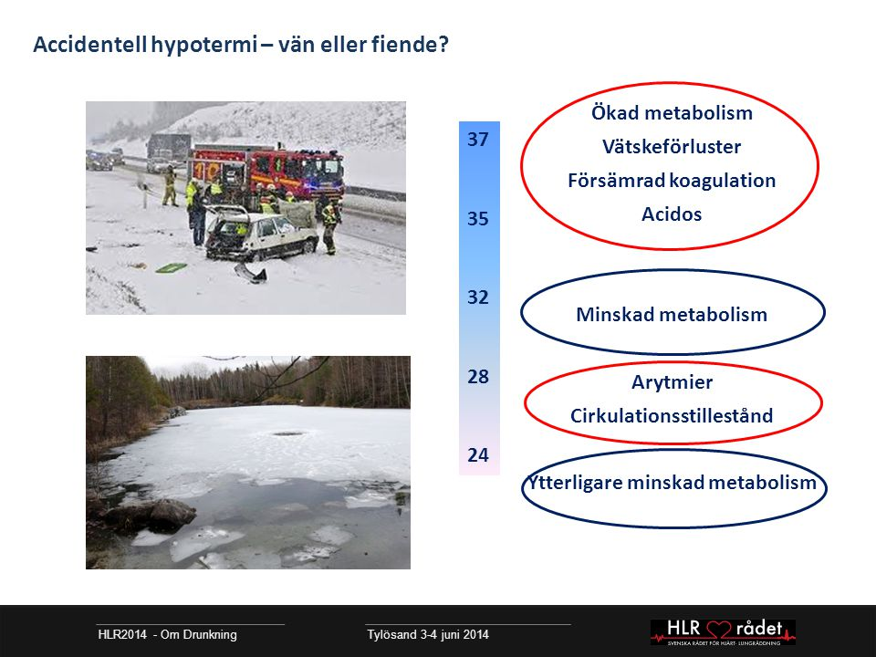 Accidentell hypotermi – vän eller fiende