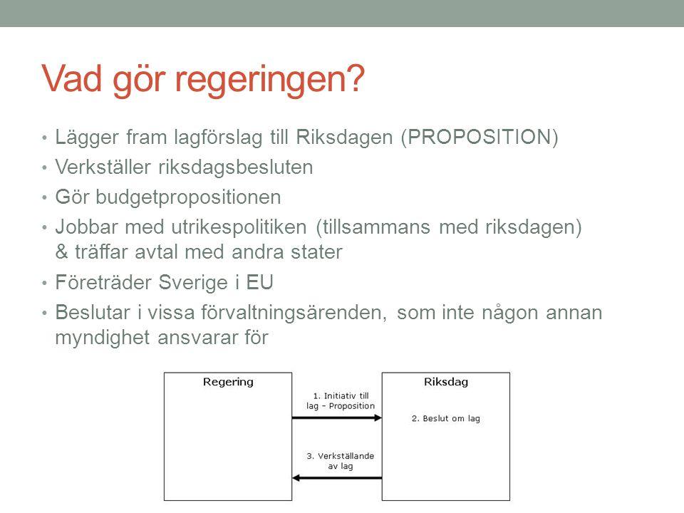 Vad gör regeringen Lägger fram lagförslag till Riksdagen (PROPOSITION) Verkställer riksdagsbesluten.