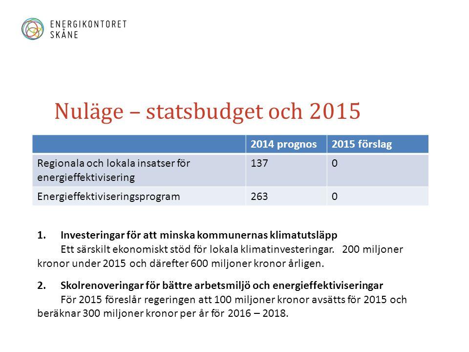 Nuläge – statsbudget och 2015