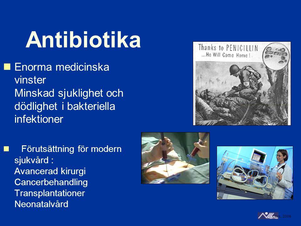 Antibiotika Enorma medicinska vinster Minskad sjuklighet och dödlighet i bakteriella infektioner.