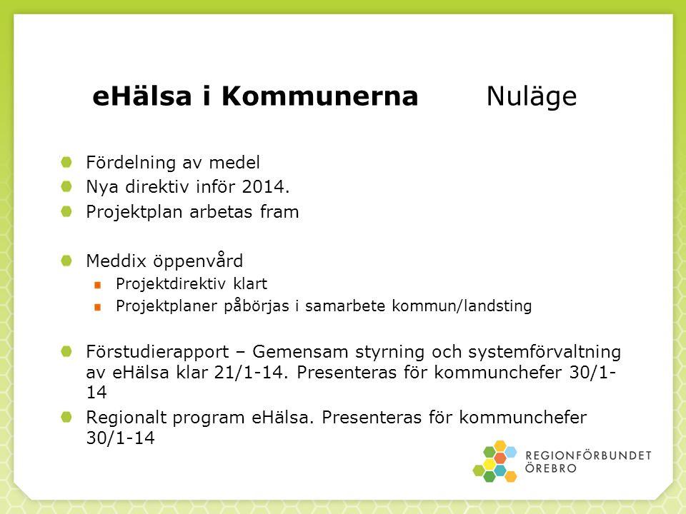 eHälsa i Kommunerna Nuläge