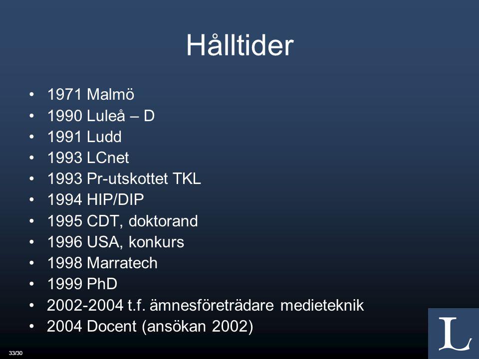 Hålltider 1971 Malmö 1990 Luleå – D 1991 Ludd 1993 LCnet