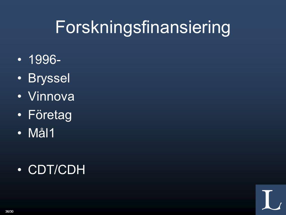Forskningsfinansiering