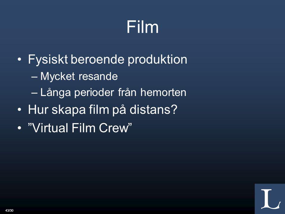 Film Fysiskt beroende produktion Hur skapa film på distans