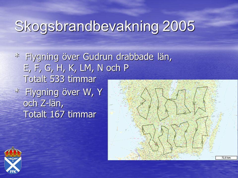 Skogsbrandbevakning 2005 * Flygning över Gudrun drabbade län, E, F, G, H, K, LM, N och P Totalt 533 timmar.
