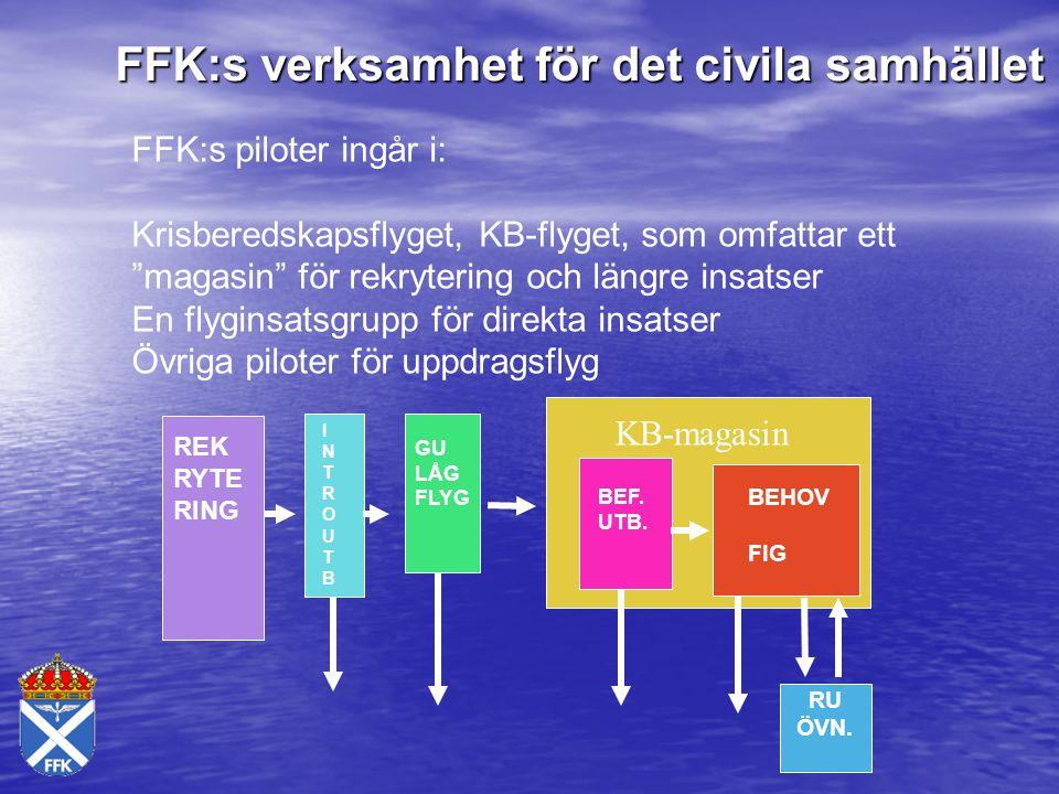 FFK:s verksamhet för det civila samhället