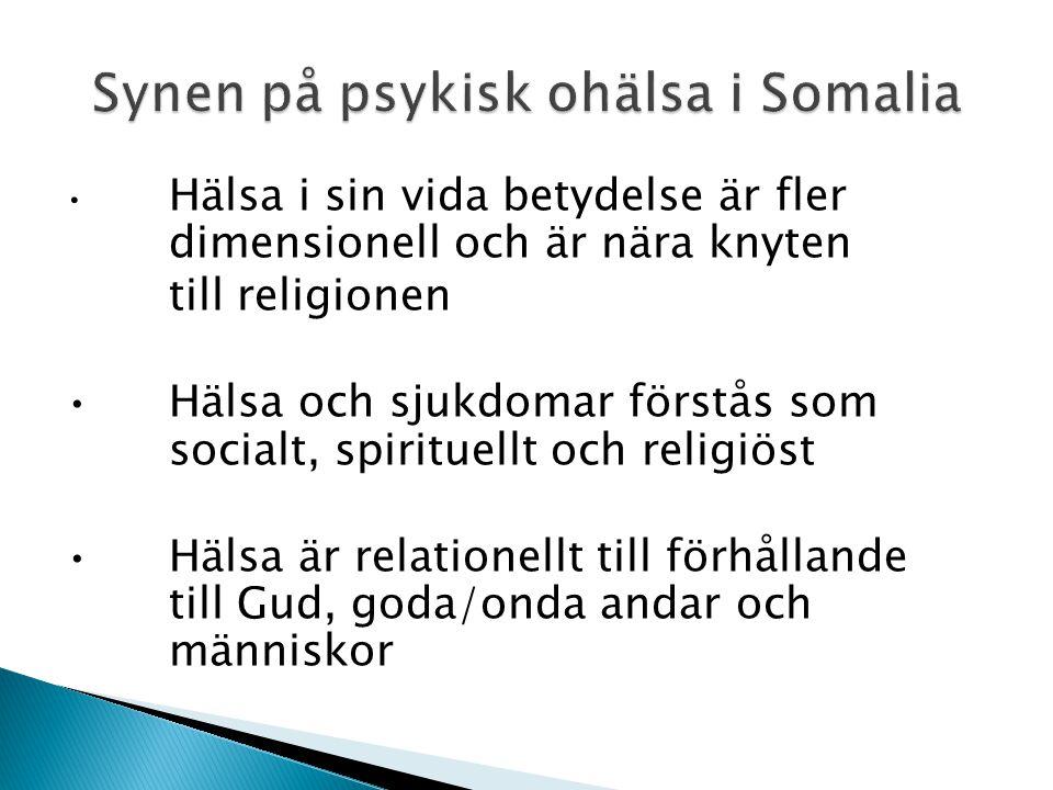 Synen på psykisk ohälsa i Somalia