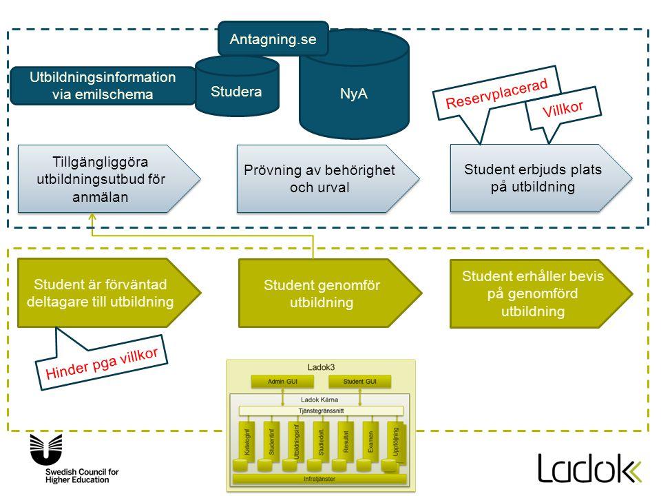 Utbildningsinformation via emilschema Reservplacerad Villkor