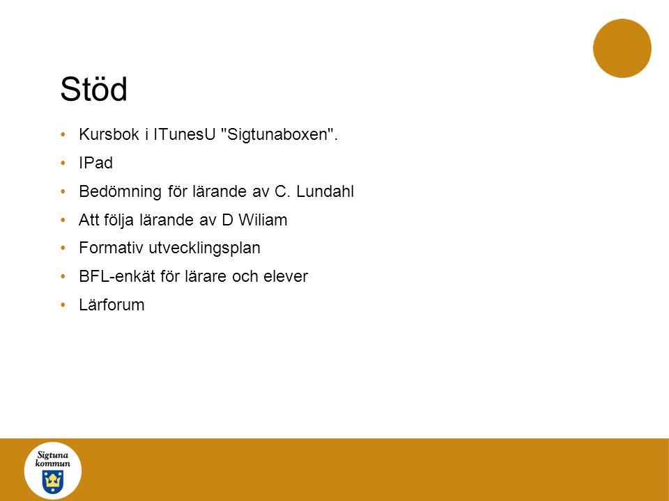Stöd Kursbok i ITunesU Sigtunaboxen . IPad