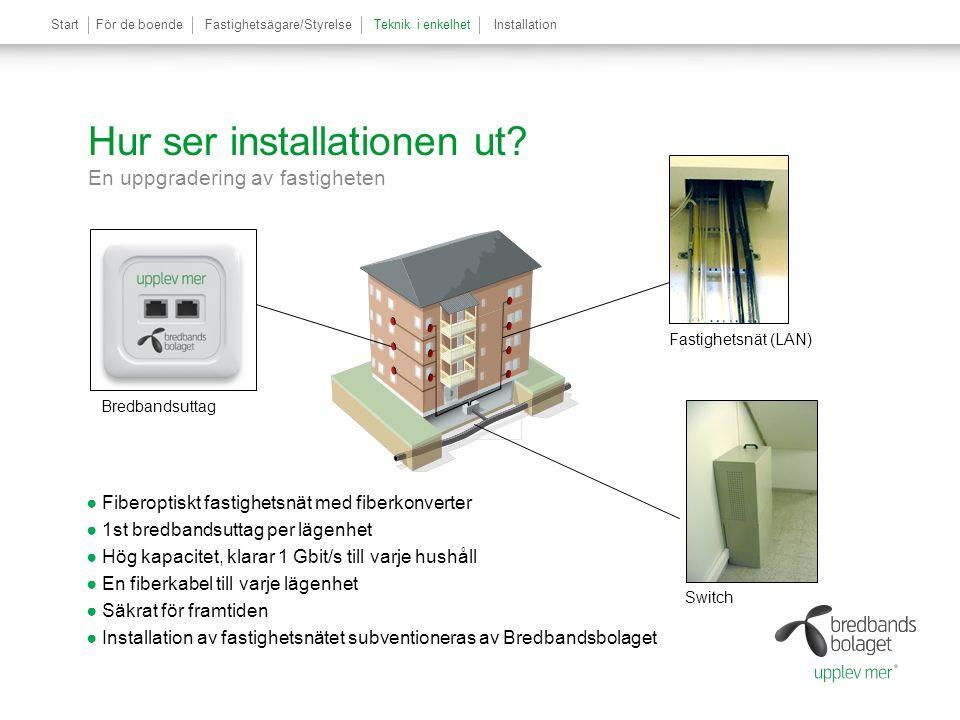 Hur ser installationen ut En uppgradering av fastigheten