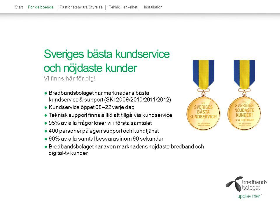 Sveriges bästa kundservice och nöjdaste kunder Vi finns här för dig!