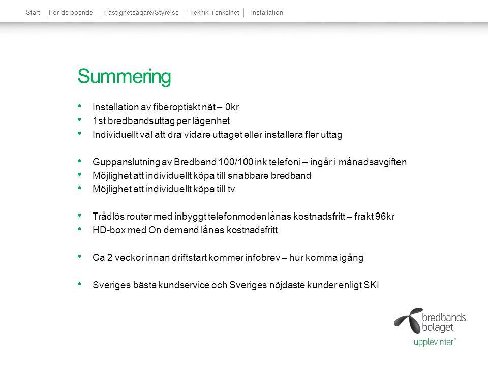 Summering Installation av fiberoptiskt nät – 0kr