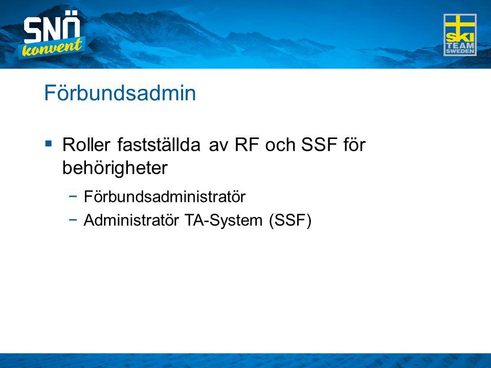 Förbundsadmin Roller fastställda av RF och SSF för behörigheter