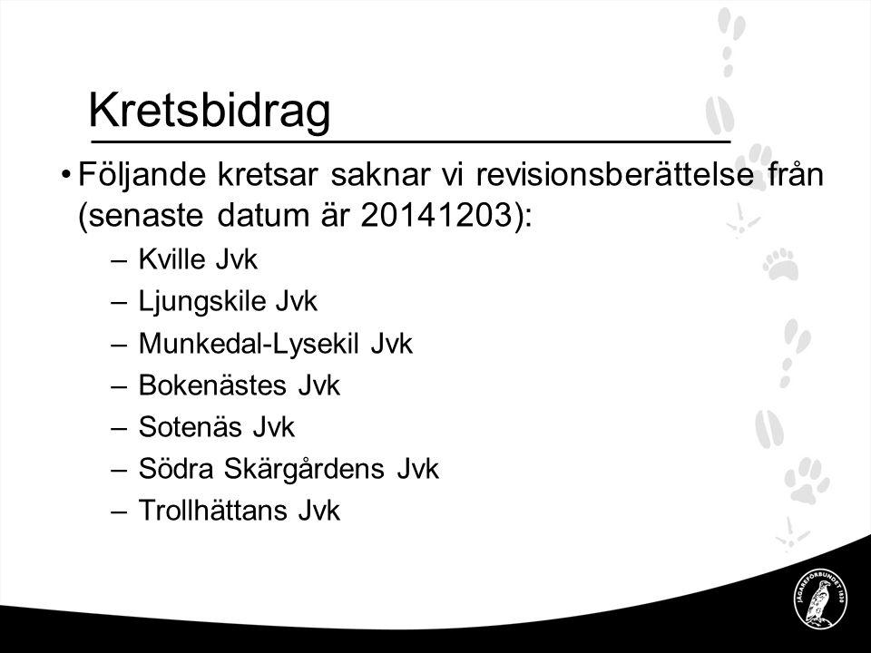 Kretsbidrag Följande kretsar saknar vi revisionsberättelse från (senaste datum är 20141203): Kville Jvk.