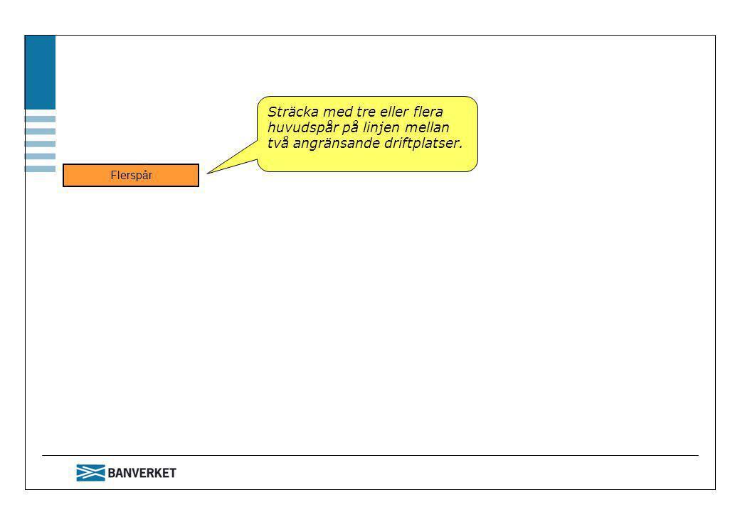 Sträcka med tre eller flera huvudspår på linjen mellan två angränsande driftplatser.