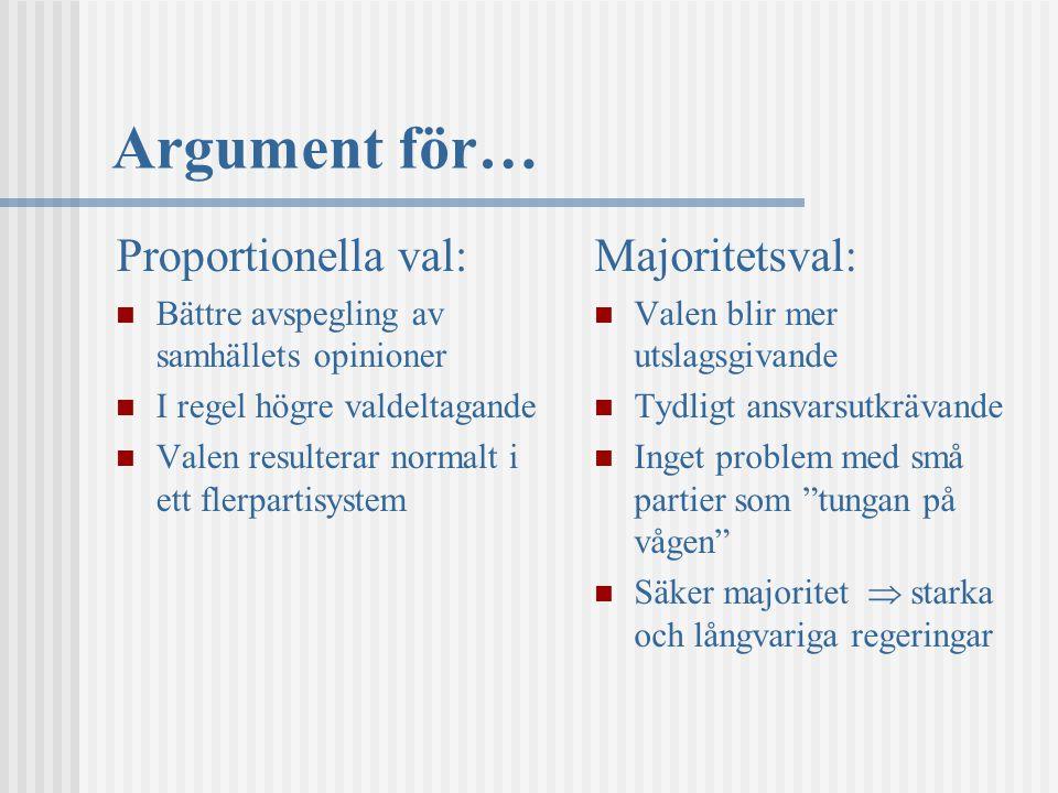 Argument för… Proportionella val: Majoritetsval: