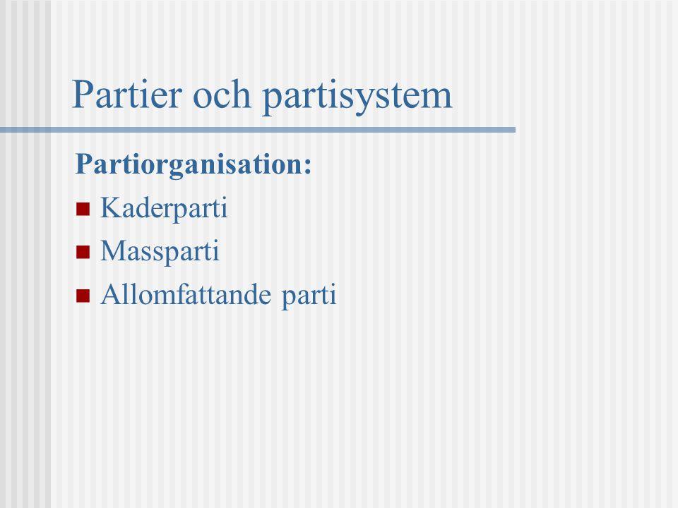 Partier och partisystem