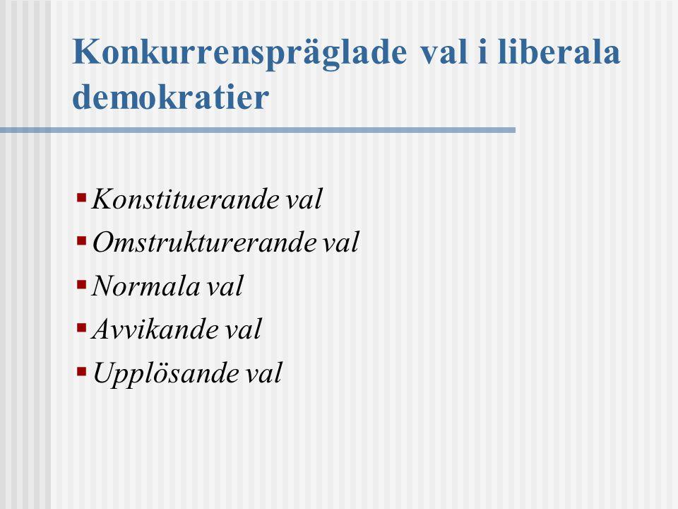 Konkurrenspräglade val i liberala demokratier