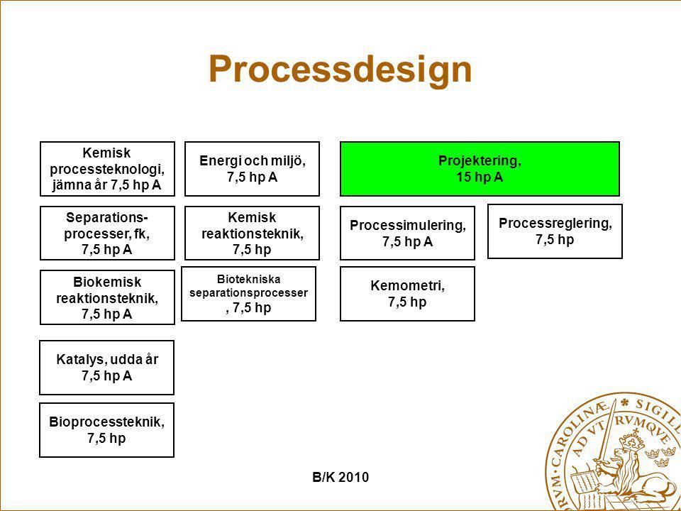 Processdesign Kemisk processteknologi, jämna år 7,5 hp A