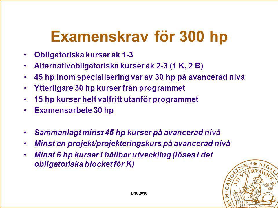 Examenskrav för 300 hp Obligatoriska kurser åk 1-3
