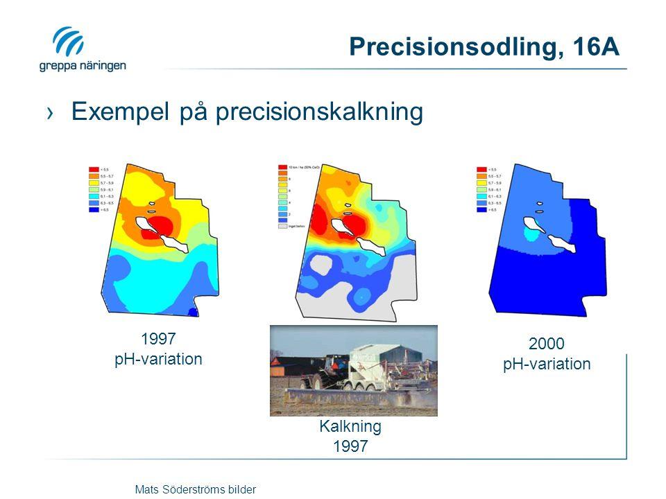 Exempel på precisionskalkning