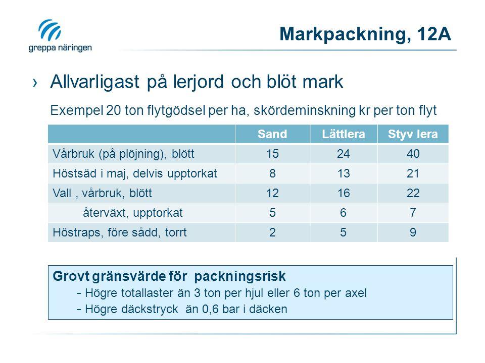 Markpackning, 12A Allvarligast på lerjord och blöt mark Exempel 20 ton flytgödsel per ha, skördeminskning kr per ton flyt.