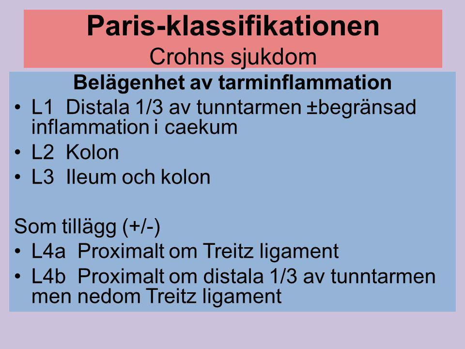 Paris-klassifikationen Crohns sjukdom