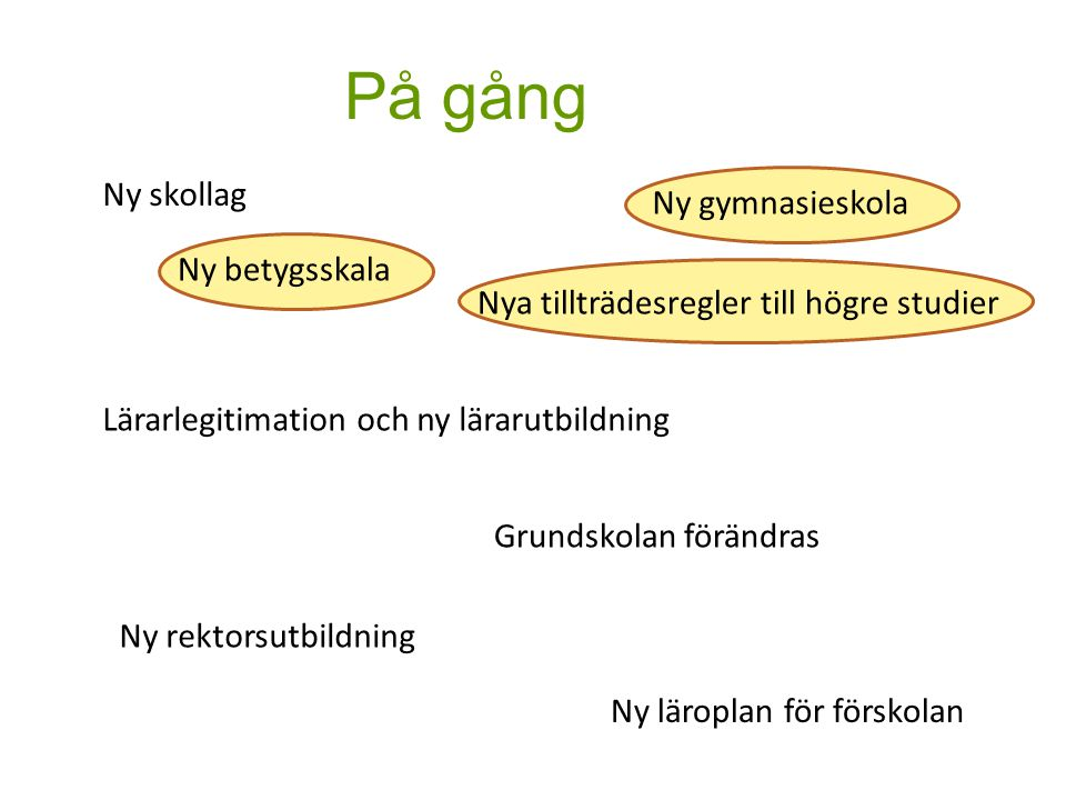 På gång Ny skollag Ny gymnasieskola Ny betygsskala