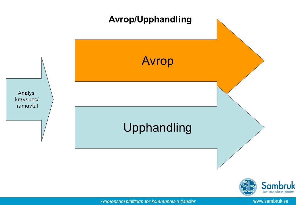 Avrop/Upphandling Avrop Analys kravspec/ ramavtal Upphandling