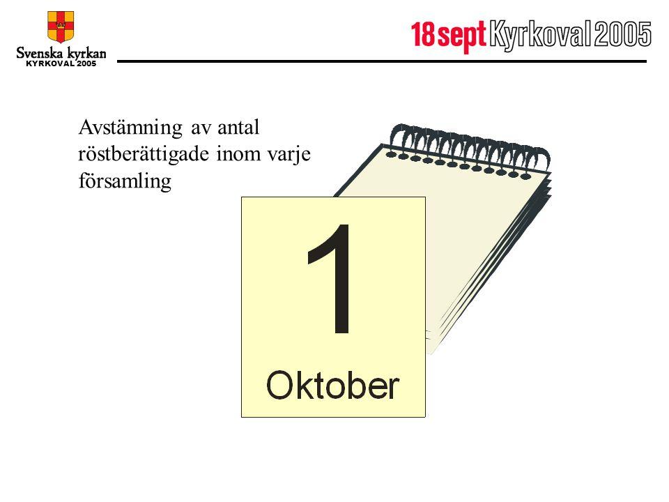 1 oktober Avstämning av antal röstberättigade inom varje församling