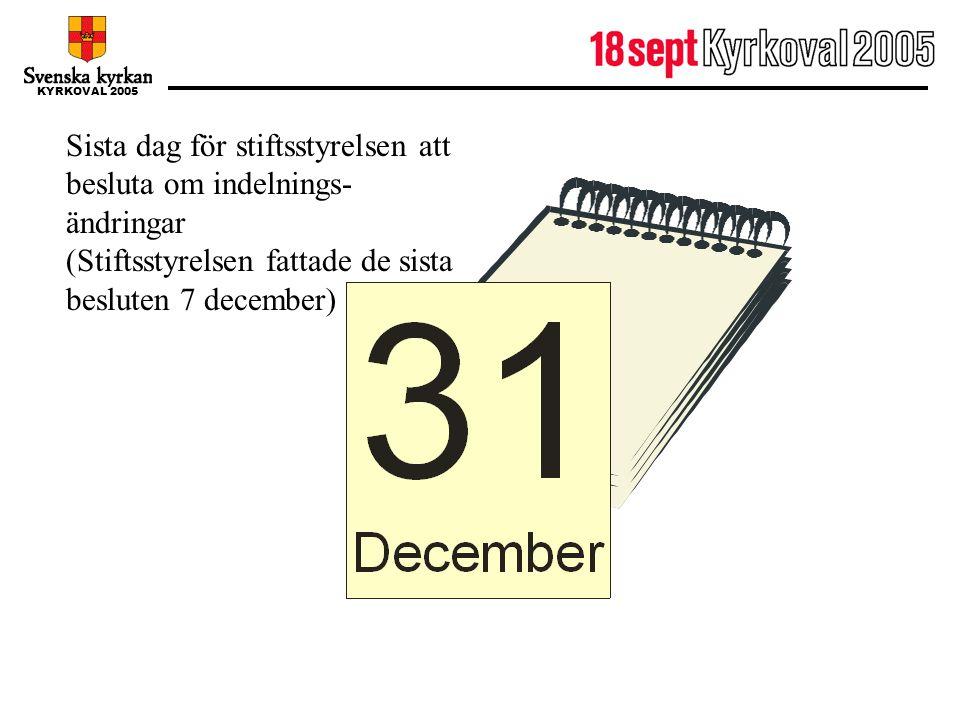 31 december Sista dag för stiftsstyrelsen att besluta om indelnings-ändringar (Stiftsstyrelsen fattade de sista besluten 7 december)