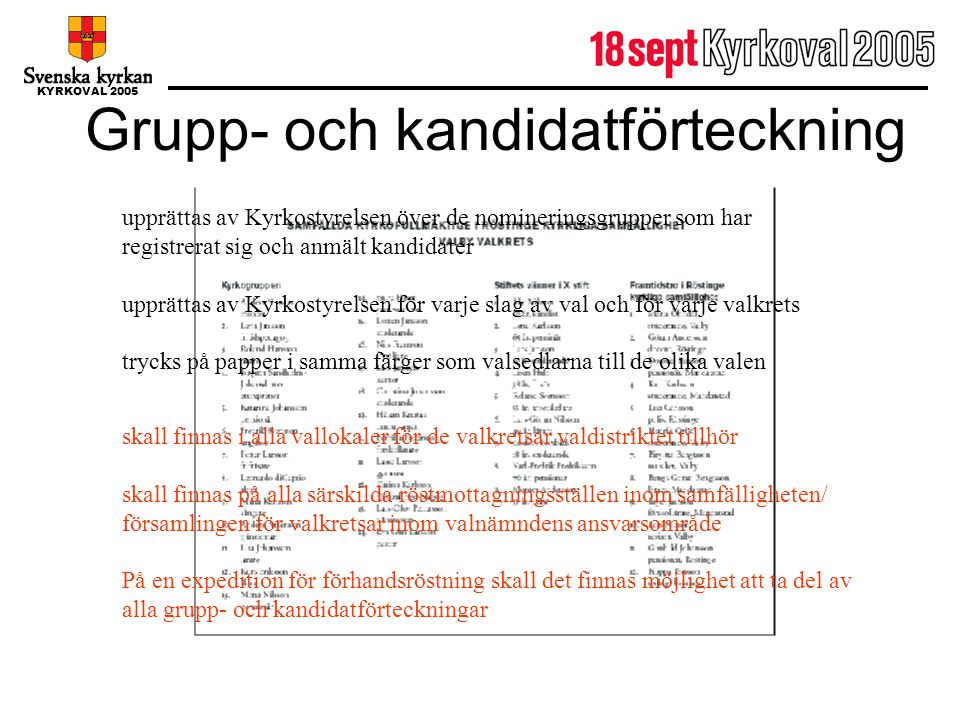 Grupp- och kandidatförteckning