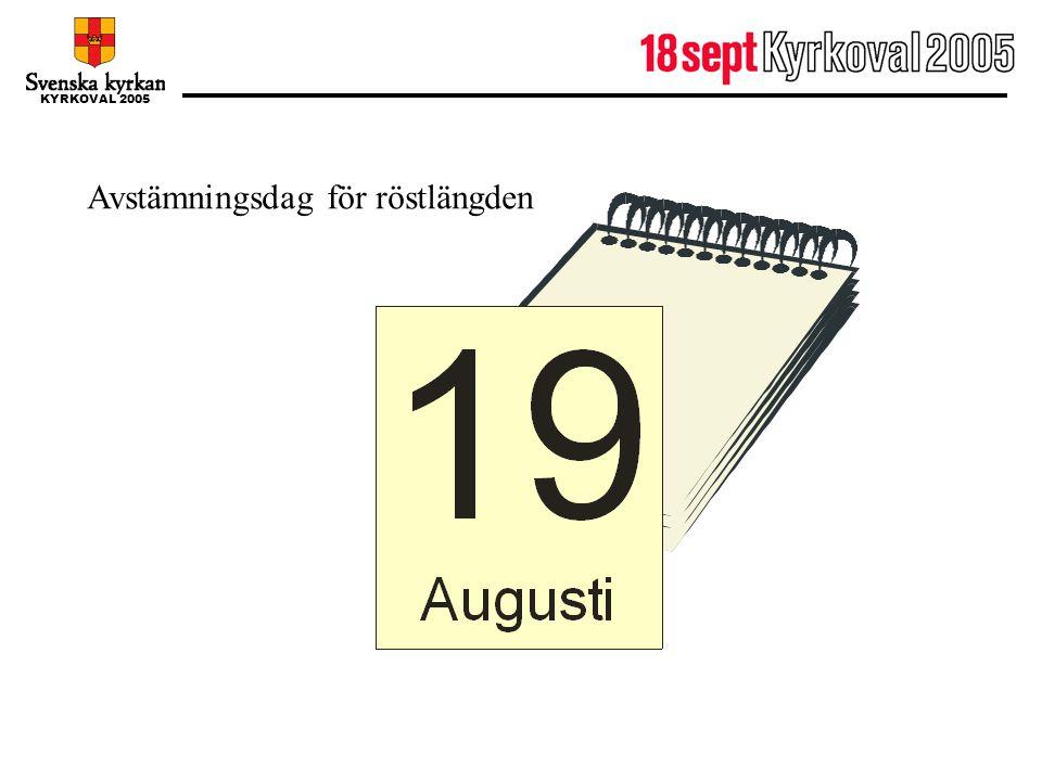 19 augusti Avstämningsdag för röstlängden