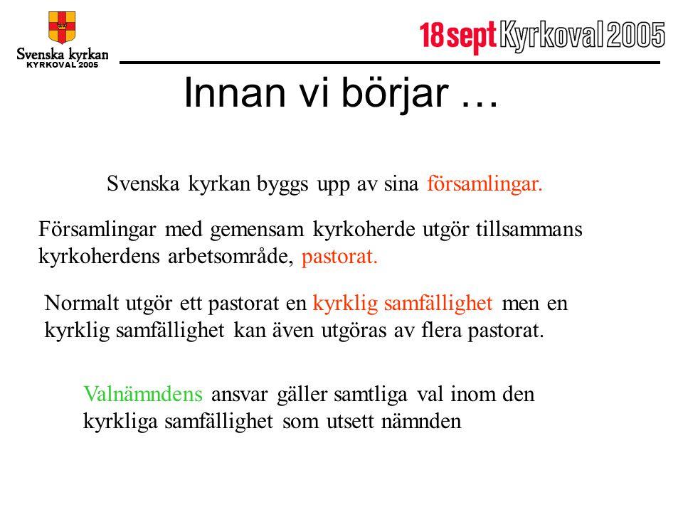 Innan vi börjar … Svenska kyrkan byggs upp av sina församlingar.