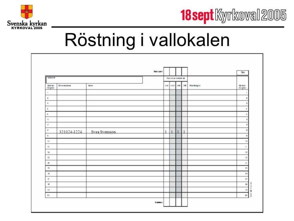 Röstning i vallokalen Svea Svensson 321024-1224 1 1 1 1